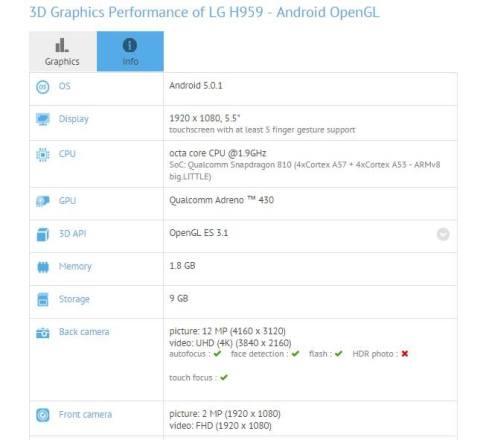 LG G4s benchmark test