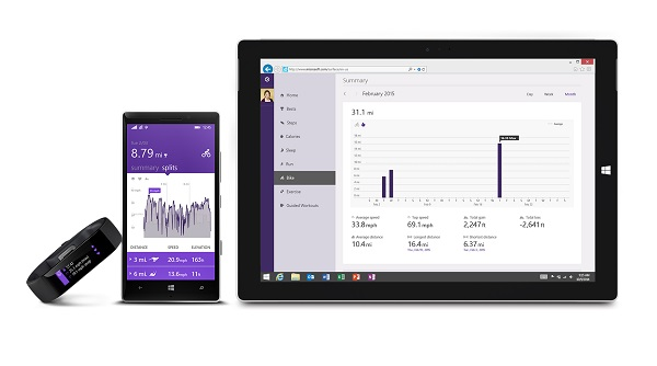 microsoft-band-software-development-kit-microsoft-band-third-party-apps