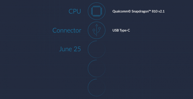oneplus-two-snapdragon-810-oneplus-two-release-date-confirmed