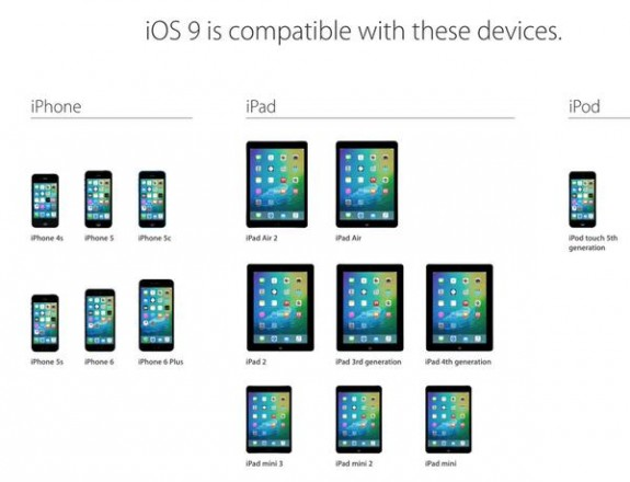 ios-9-update-devices-ios-9-requirements-how-to-install-ios-9-on-iphone-5