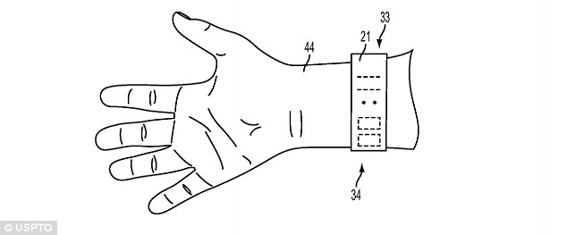 apple-smart-strap-shows-next-step-future-wearable
