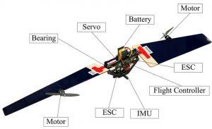 THOR drone design