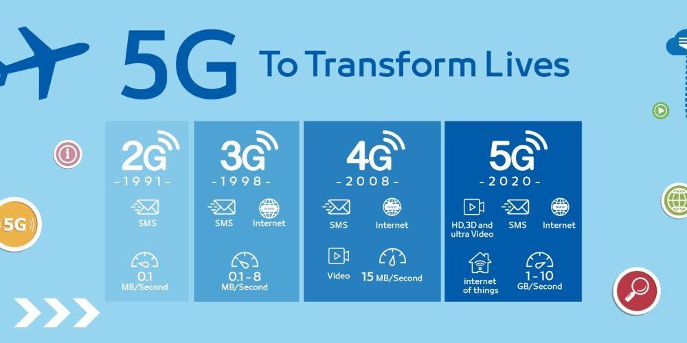 5G Network Cristiano Amon announced