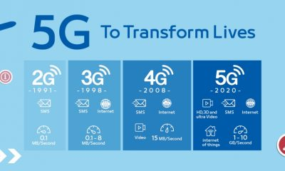5G Network Cristiano Amon announced